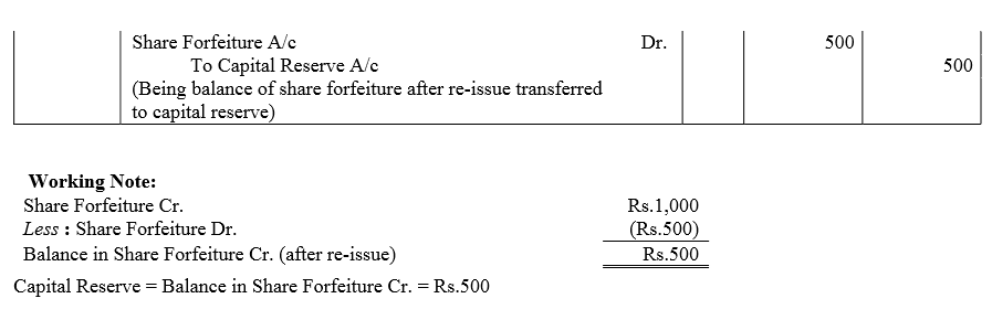 TS Grewal Accountancy Class 12 Solutions Chapter 8 Accounting for Share Capital image - 174