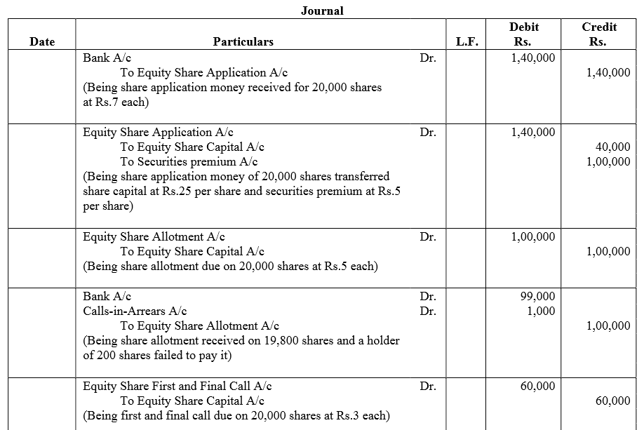 TS Grewal Accountancy Class 12 Solutions Chapter 8 Accounting for Share Capital image - 178