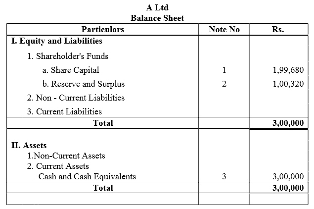 TS Grewal Accountancy Class 12 Solutions Chapter 8 Accounting for Share Capital image - 180