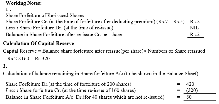 TS Grewal Accountancy Class 12 Solutions Chapter 8 Accounting for Share Capital image - 182