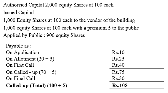 TS Grewal Accountancy Class 12 Solutions Chapter 8 Accounting for Share Capital image - 184