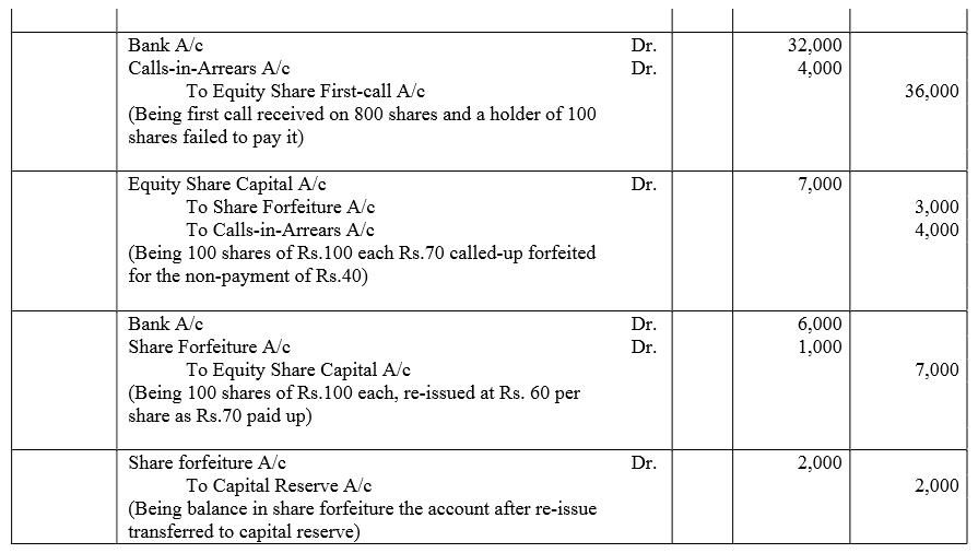 TS Grewal Accountancy Class 12 Solutions Chapter 8 Accounting for Share Capital image - 186