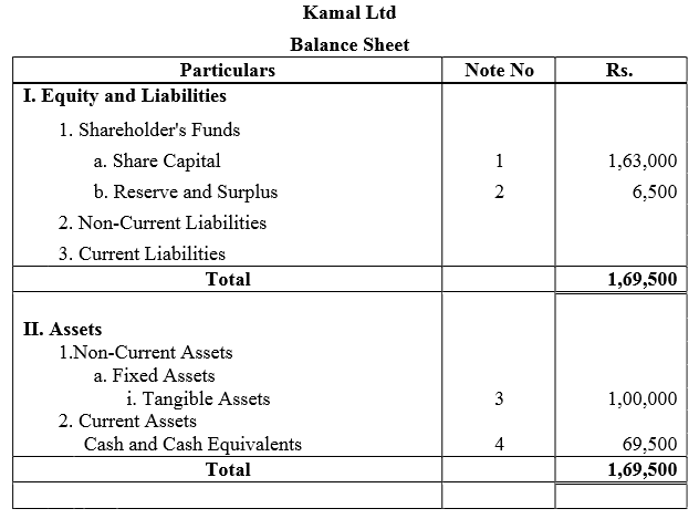 TS Grewal Accountancy Class 12 Solutions Chapter 8 Accounting for Share Capital image - 187