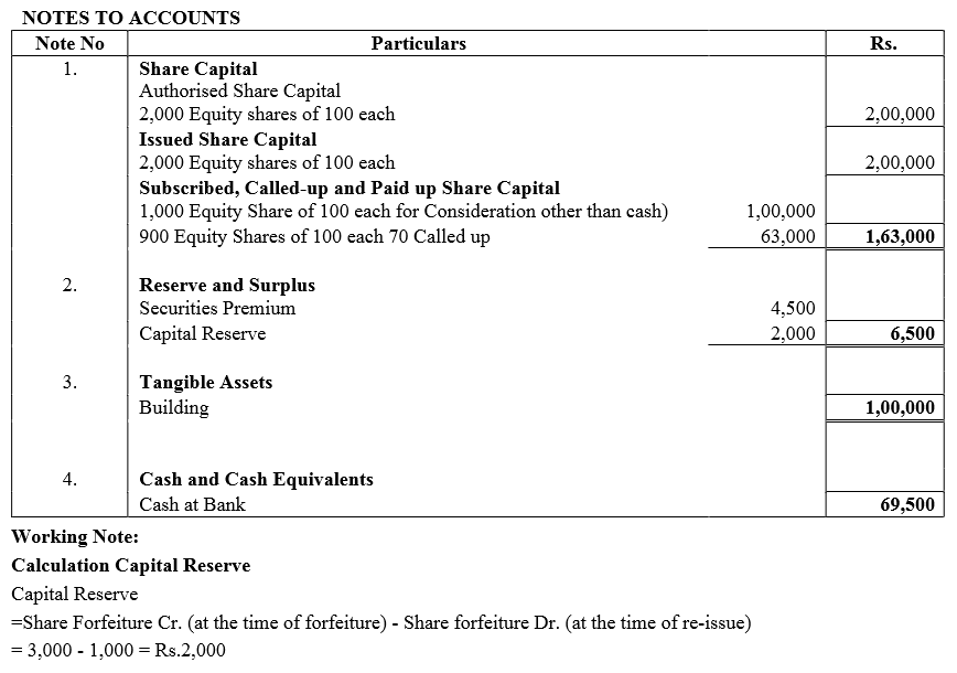 TS Grewal Accountancy Class 12 Solutions Chapter 8 Accounting for Share Capital image - 188