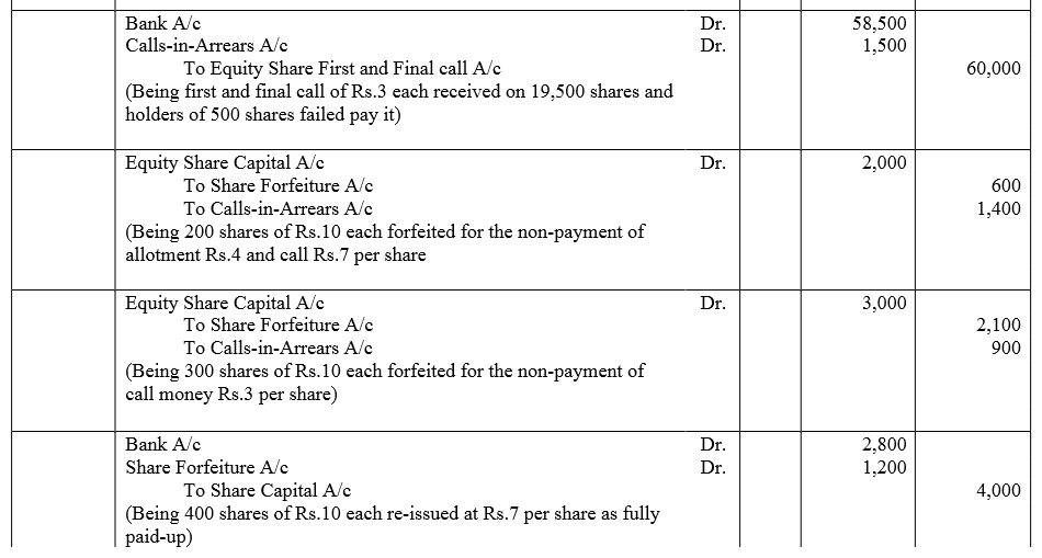 TS Grewal Accountancy Class 12 Solutions Chapter 8 Accounting for Share Capital image - 191