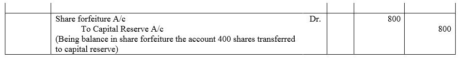 TS Grewal Accountancy Class 12 Solutions Chapter 8 Accounting for Share Capital image - 192