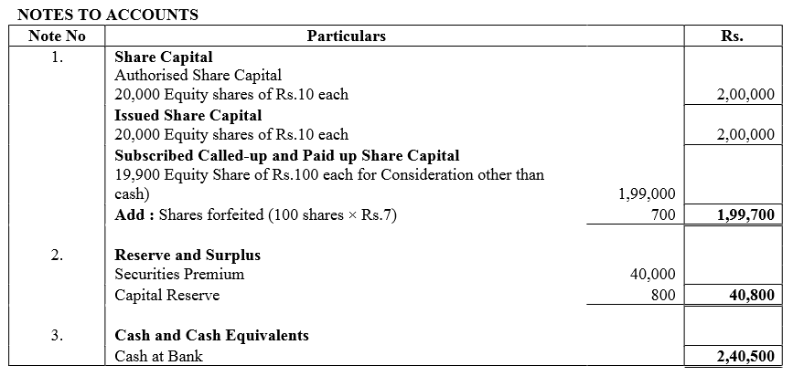 TS Grewal Accountancy Class 12 Solutions Chapter 8 Accounting for Share Capital image - 193