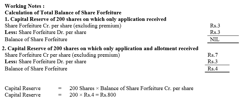 TS Grewal Accountancy Class 12 Solutions Chapter 8 Accounting for Share Capital image - 195