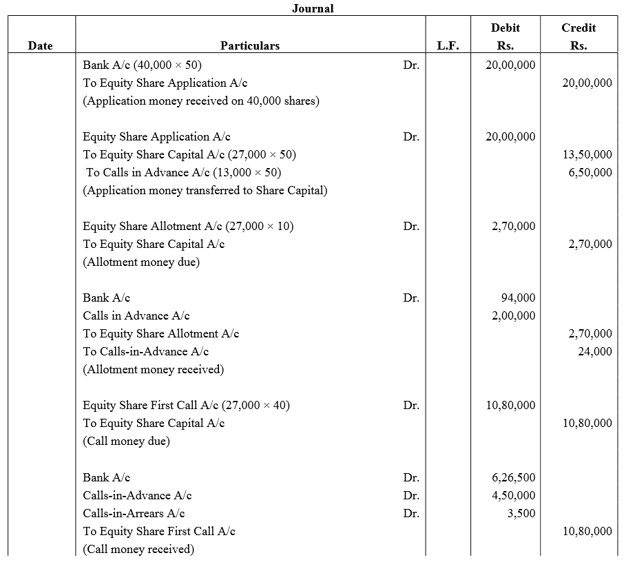 TS Grewal Accountancy Class 12 Solutions Chapter 8 Accounting for Share Capital image - 196