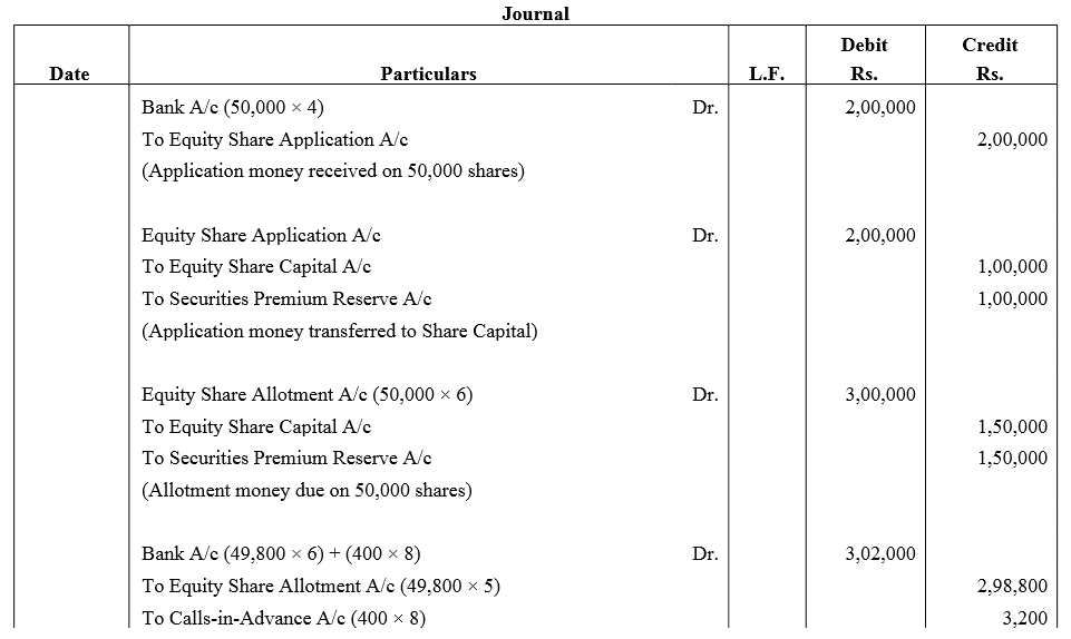 TS Grewal Accountancy Class 12 Solutions Chapter 8 Accounting for Share Capital image - 199
