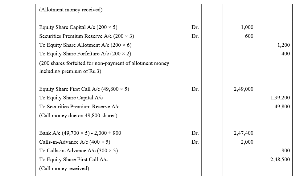TS Grewal Accountancy Class 12 Solutions Chapter 8 Accounting for Share Capital image - 200