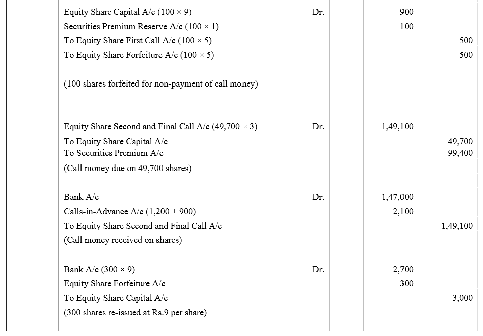TS Grewal Accountancy Class 12 Solutions Chapter 8 Accounting for Share Capital image - 201