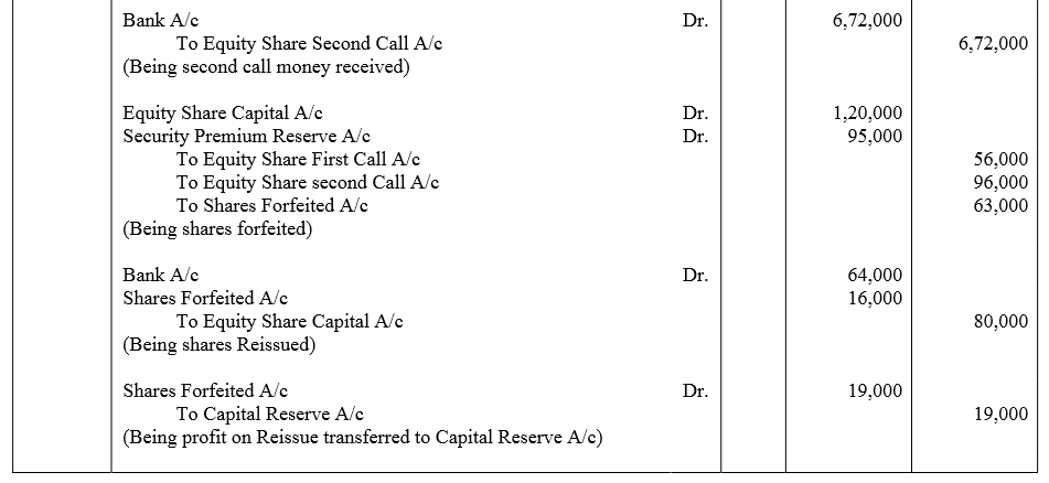 TS Grewal Accountancy Class 12 Solutions Chapter 8 Accounting for Share Capital image - 205