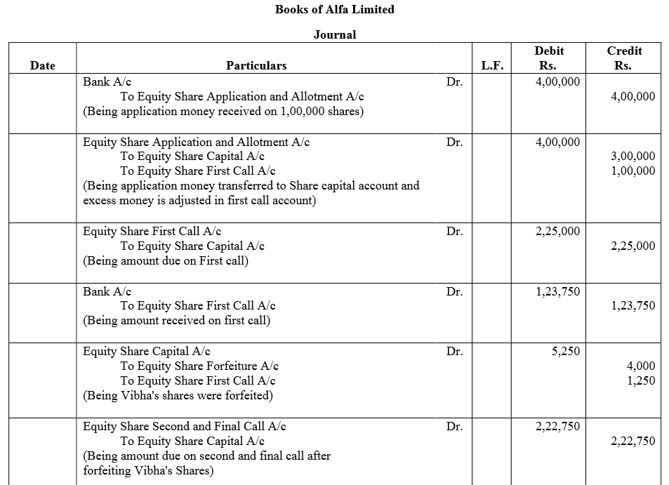 TS Grewal Accountancy Class 12 Solutions Chapter 8 Accounting for Share Capital image - 208