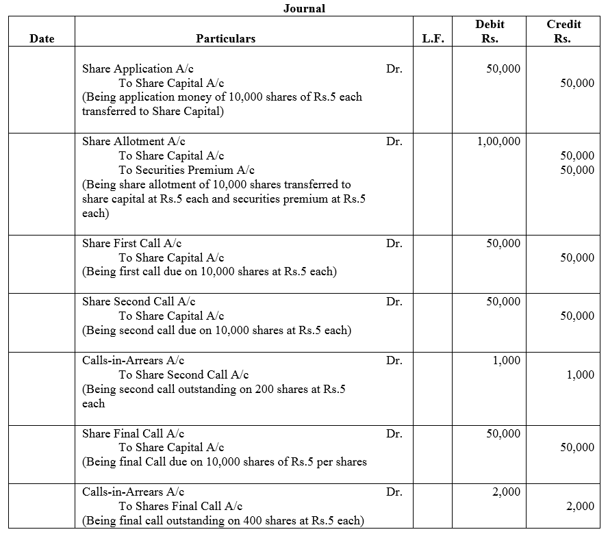 TS Grewal Accountancy Class 12 Solutions Chapter 8 Accounting for Share Capital image - 21