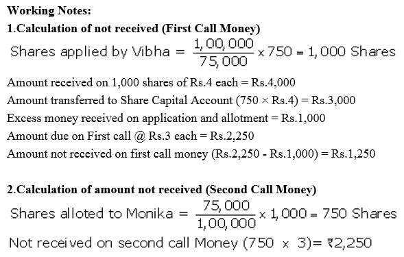 TS Grewal Accountancy Class 12 Solutions Chapter 8 Accounting for Share Capital image - 211