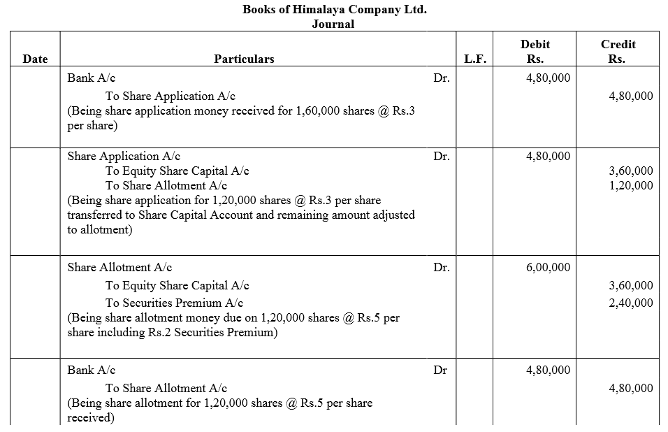 TS Grewal Accountancy Class 12 Solutions Chapter 8 Accounting for Share Capital image - 213