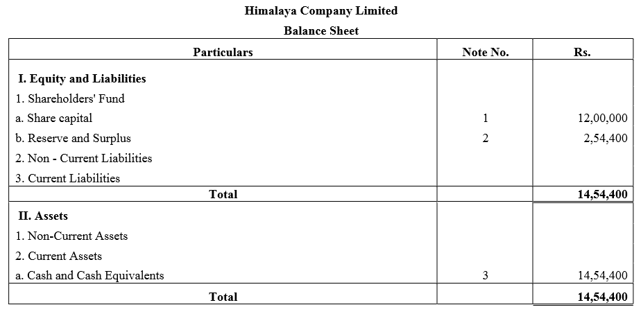 TS Grewal Accountancy Class 12 Solutions Chapter 8 Accounting for Share Capital image - 214