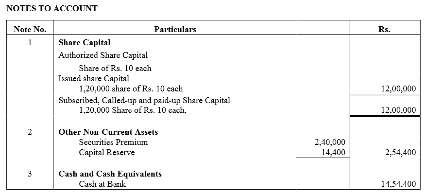 TS Grewal Accountancy Class 12 Solutions Chapter 8 Accounting for Share Capital image - 216