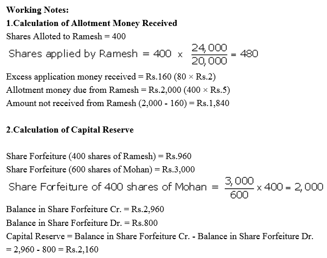 TS Grewal Accountancy Class 12 Solutions Chapter 8 Accounting for Share Capital image - 221