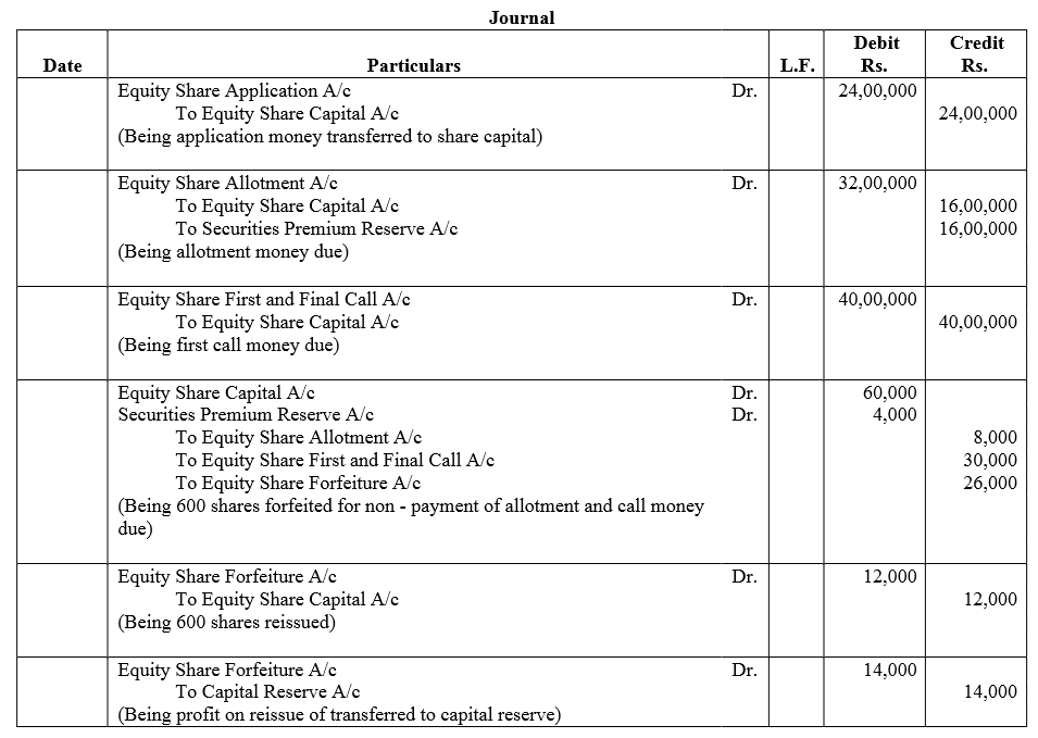 TS Grewal Accountancy Class 12 Solutions Chapter 8 Accounting for Share Capital image - 223