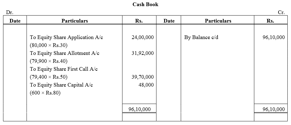 TS Grewal Accountancy Class 12 Solutions Chapter 8 Accounting for Share Capital image - 224