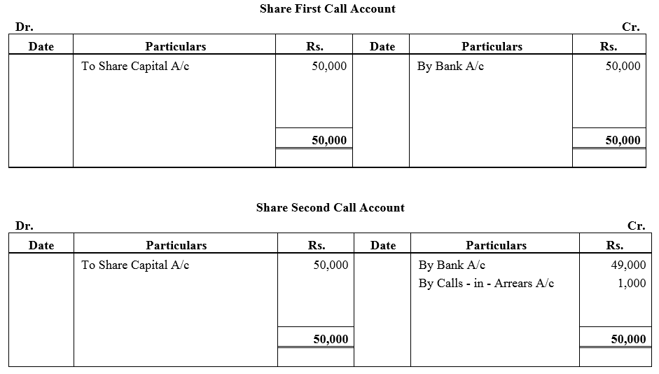 TS Grewal Accountancy Class 12 Solutions Chapter 8 Accounting for Share Capital image - 23