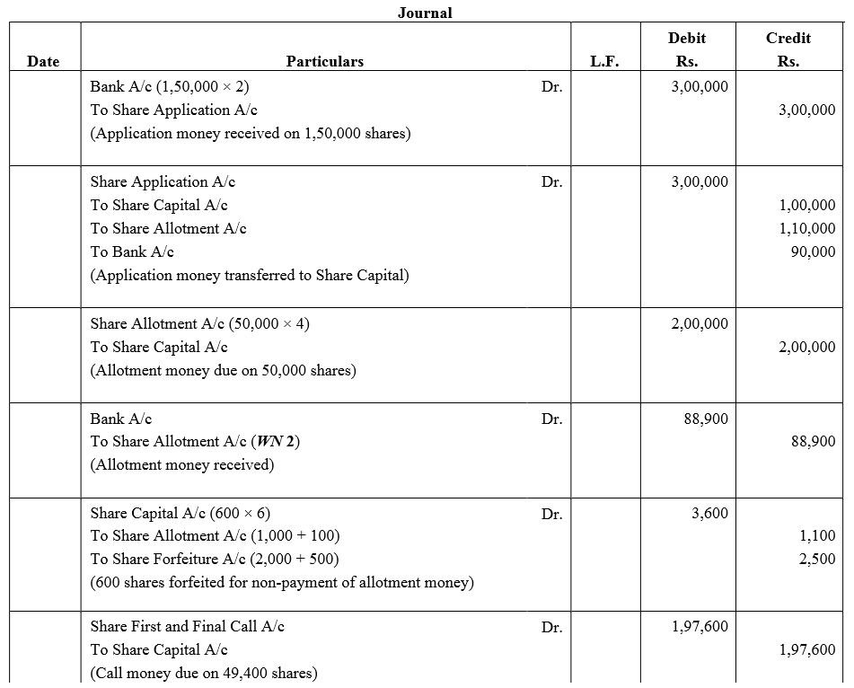 TS Grewal Accountancy Class 12 Solutions Chapter 8 Accounting for Share Capital image - 230