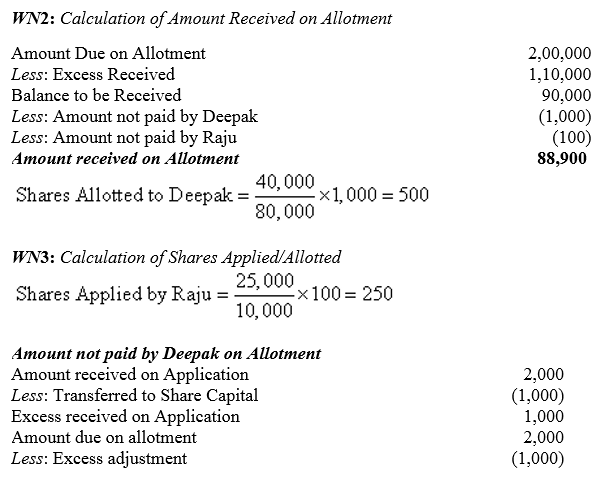 TS Grewal Accountancy Class 12 Solutions Chapter 8 Accounting for Share Capital image - 233