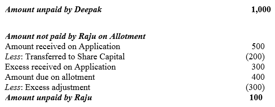 TS Grewal Accountancy Class 12 Solutions Chapter 8 Accounting for Share Capital image - 234