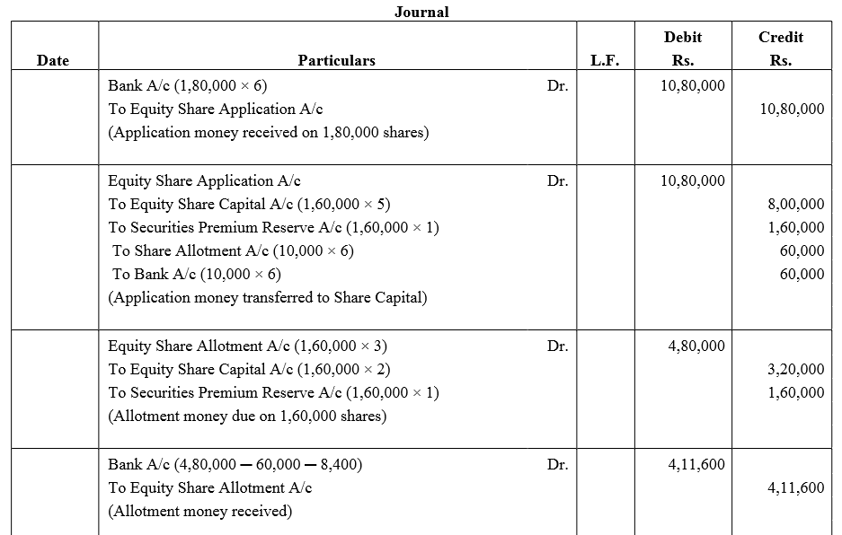 TS Grewal Accountancy Class 12 Solutions Chapter 8 Accounting for Share Capital image - 236
