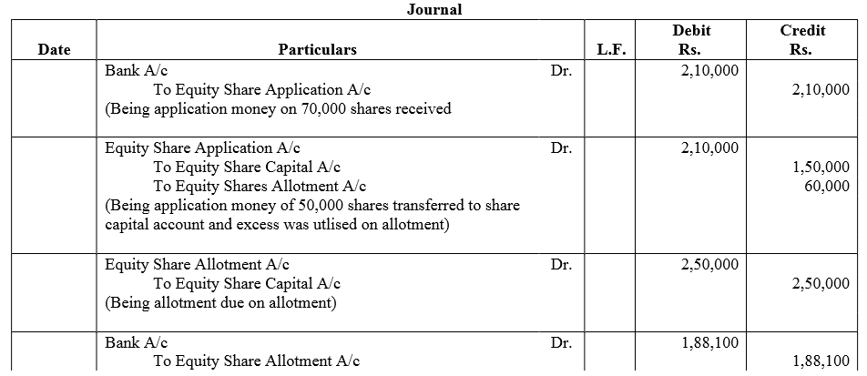 TS Grewal Accountancy Class 12 Solutions Chapter 8 Accounting for Share Capital image - 241