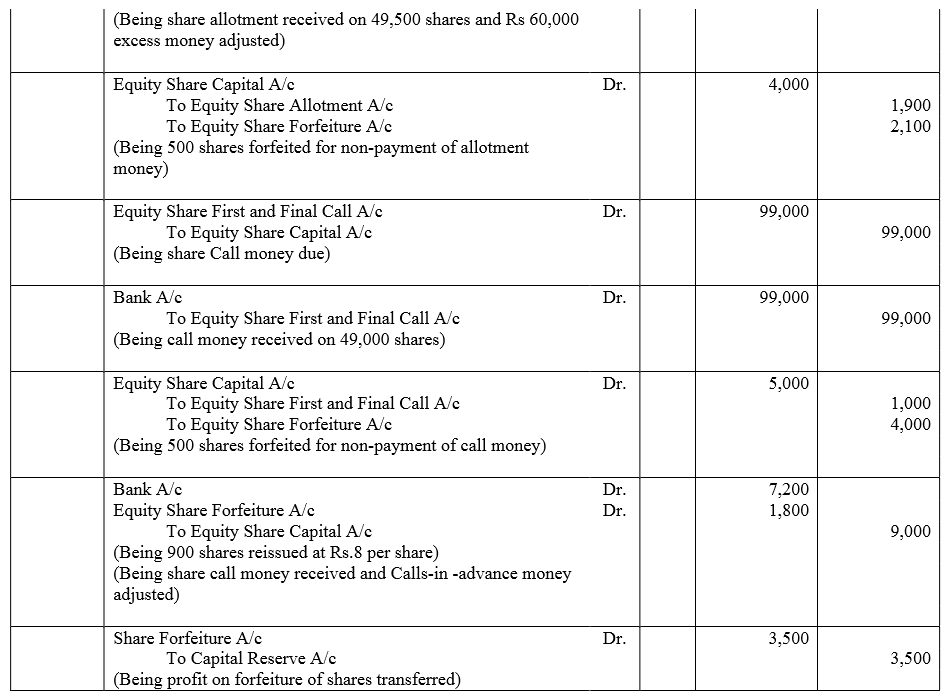TS Grewal Accountancy Class 12 Solutions Chapter 8 Accounting for Share Capital image - 242