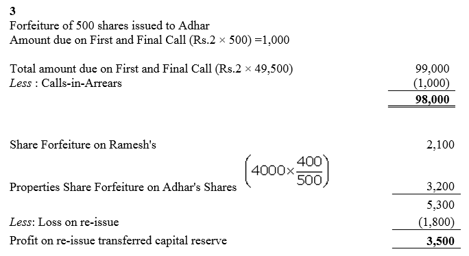 TS Grewal Accountancy Class 12 Solutions Chapter 8 Accounting for Share Capital image - 244