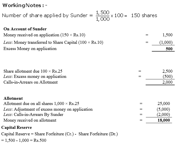 TS Grewal Accountancy Class 12 Solutions Chapter 8 Accounting for Share Capital image - 249