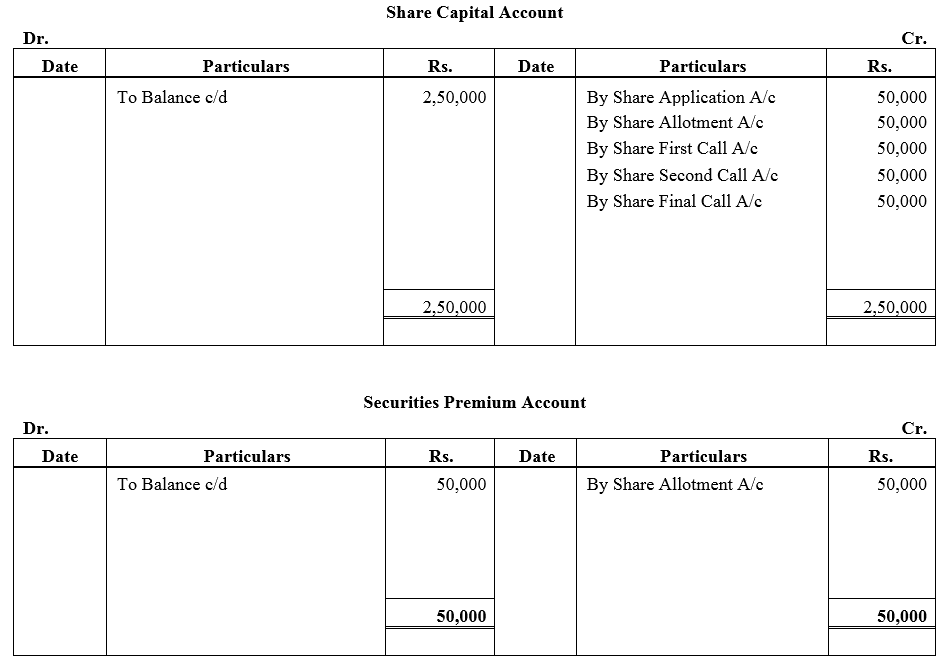 TS Grewal Accountancy Class 12 Solutions Chapter 8 Accounting for Share Capital image - 25