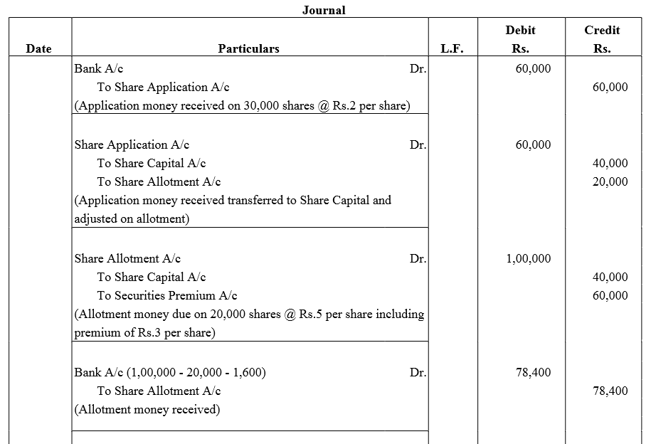 TS Grewal Accountancy Class 12 Solutions Chapter 8 Accounting for Share Capital image - 251