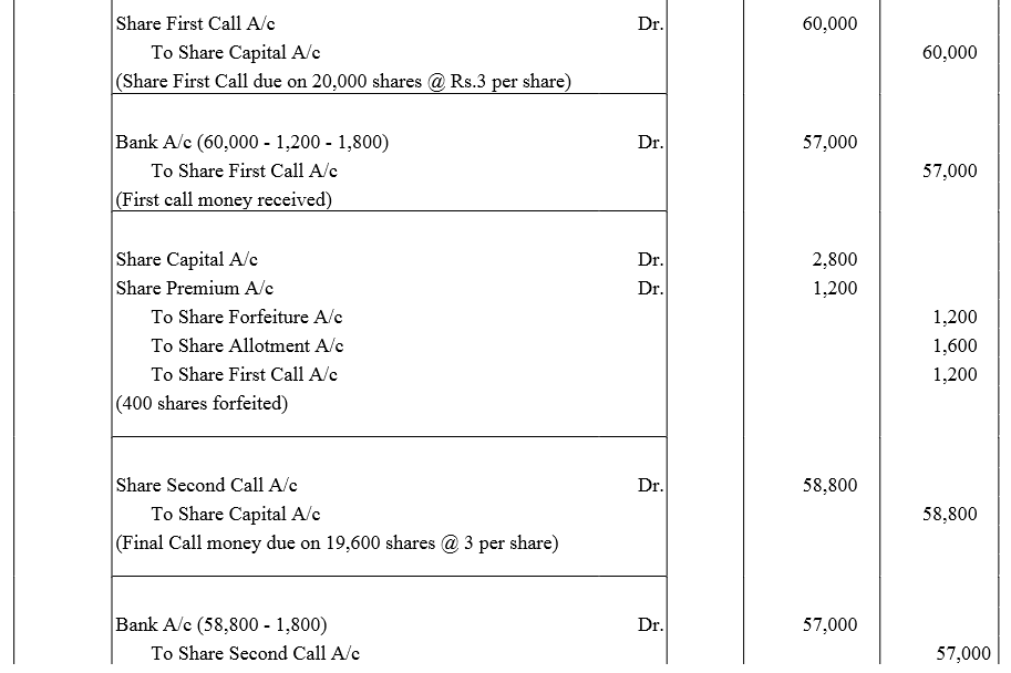TS Grewal Accountancy Class 12 Solutions Chapter 8 Accounting for Share Capital image - 252