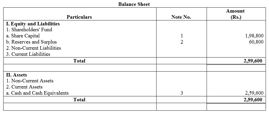 TS Grewal Accountancy Class 12 Solutions Chapter 8 Accounting for Share Capital image - 254