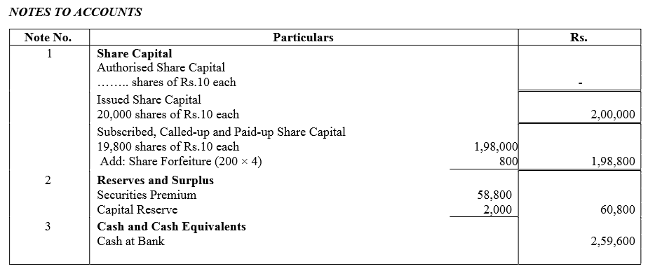 TS Grewal Accountancy Class 12 Solutions Chapter 8 Accounting for Share Capital image - 255
