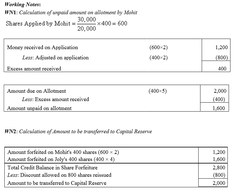 TS Grewal Accountancy Class 12 Solutions Chapter 8 Accounting for Share Capital image - 256