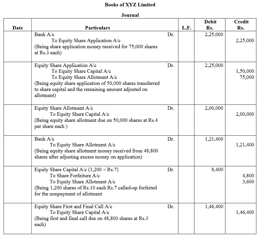 TS Grewal Accountancy Class 12 Solutions Chapter 8 Accounting for Share Capital image - 259