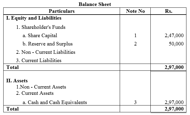 TS Grewal Accountancy Class 12 Solutions Chapter 8 Accounting for Share Capital image - 26