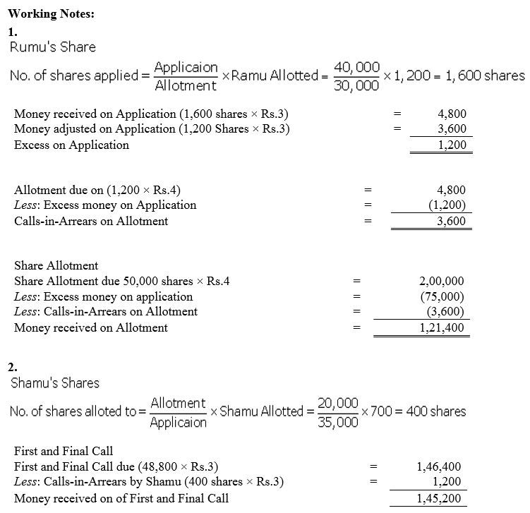 TS Grewal Accountancy Class 12 Solutions Chapter 8 Accounting for Share Capital image - 261