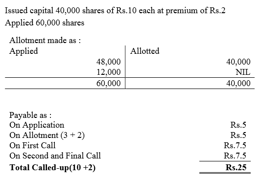 TS Grewal Accountancy Class 12 Solutions Chapter 8 Accounting for Share Capital image - 264