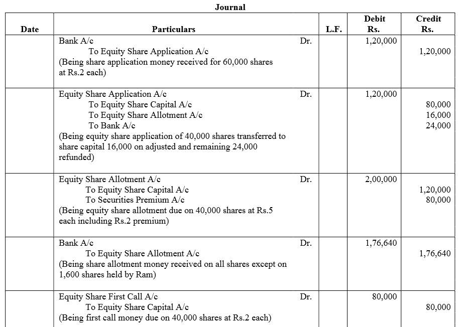 TS Grewal Accountancy Class 12 Solutions Chapter 8 Accounting for Share Capital image - 265