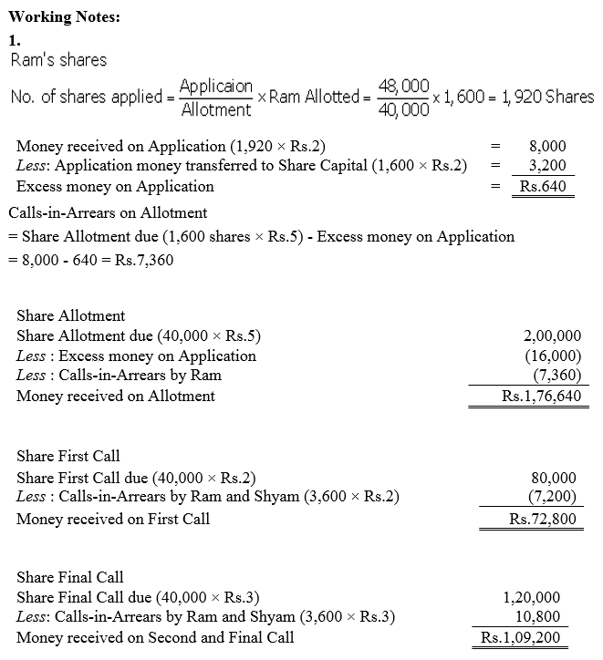 TS Grewal Accountancy Class 12 Solutions Chapter 8 Accounting for Share Capital image - 268