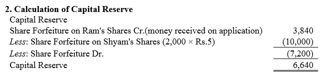 TS Grewal Accountancy Class 12 Solutions Chapter 8 Accounting for Share Capital image - 269