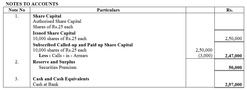TS Grewal Accountancy Class 12 Solutions Chapter 8 Accounting for Share Capital image - 27