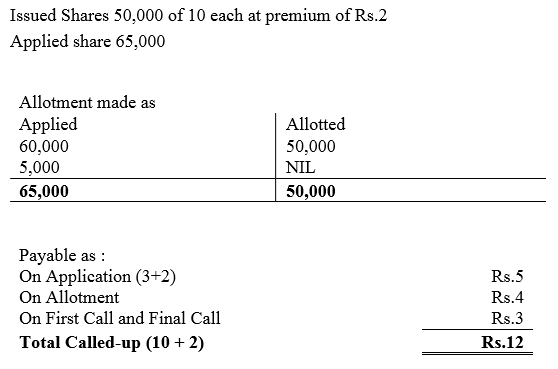 TS Grewal Accountancy Class 12 Solutions Chapter 8 Accounting for Share Capital image - 270